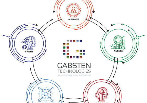 Case Study: Gabsten Technologies ensures Sasria's data is always on and always available with managed services offering